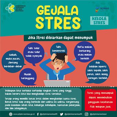 gejala stress, ciri-ciri stress, gejala frustasi