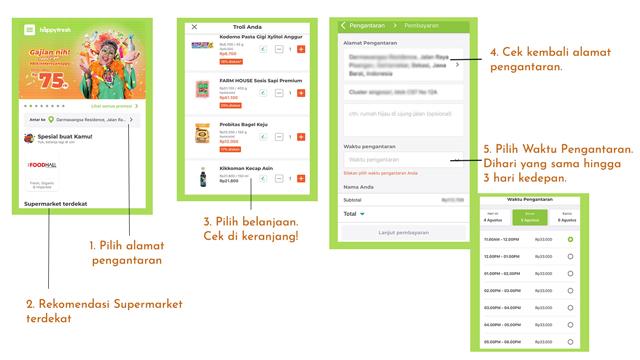 belanja online, belanja sayur online, belanja buah online, belanja bulanan online, happyfresh